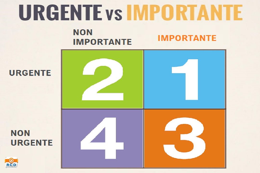 rcd-urgente-vs-importante